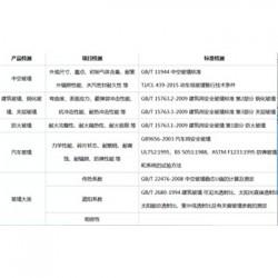 湖南省琉璃玻璃检验标准